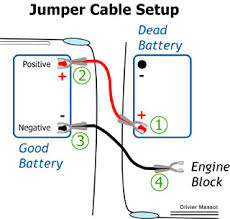 jump battery instructions image